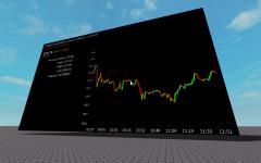 ROBLOX stocks
